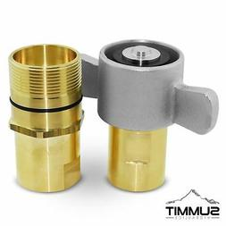 """1"""" NPT Wet-Line Wing Nut Hydraulic Quick Disconnect Coupler"""